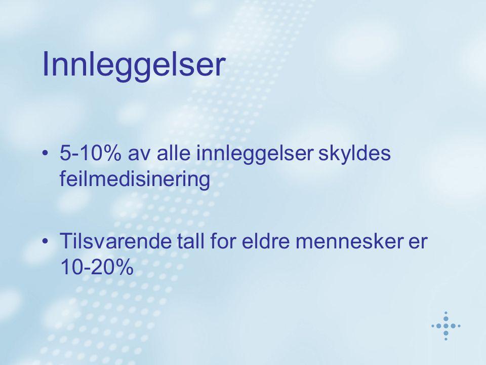 Innleggelser 5-10% av alle innleggelser skyldes feilmedisinering Tilsvarende tall for eldre mennesker er 10-20%