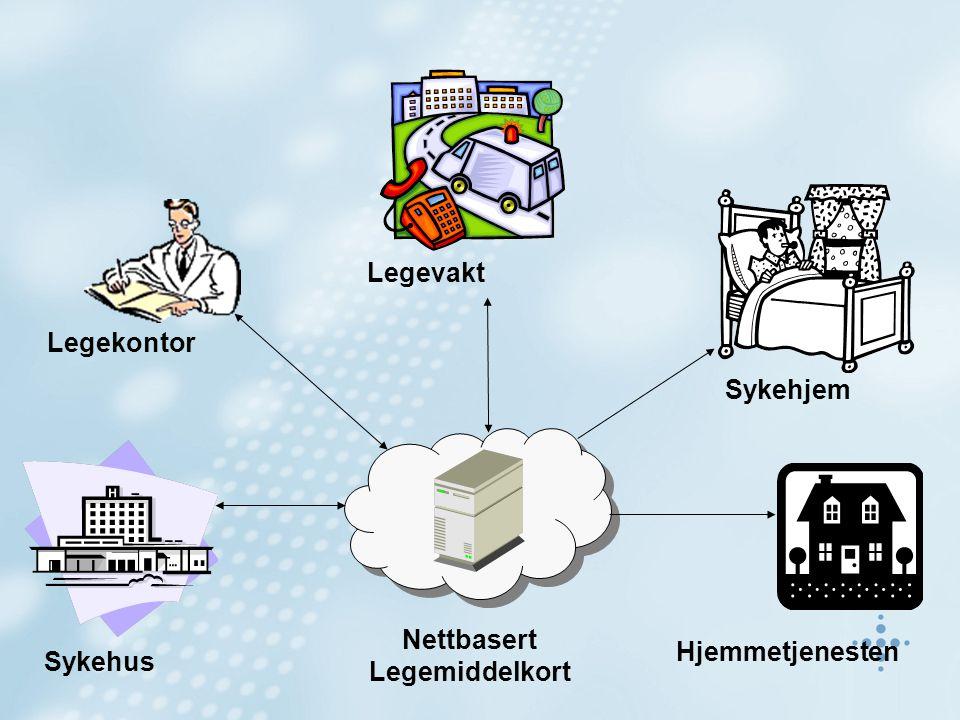 Sykehus Legekontor Sykehjem Hjemmetjenesten Legevakt Nettbasert Legemiddelkort