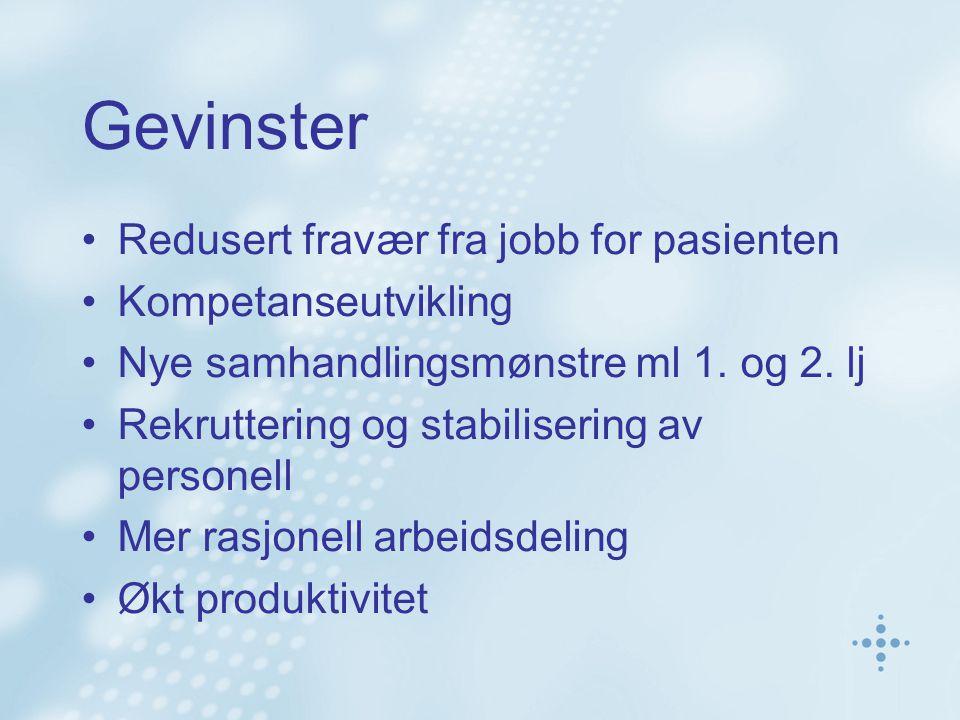Gevinster Redusert fravær fra jobb for pasienten Kompetanseutvikling Nye samhandlingsmønstre ml 1. og 2. lj Rekruttering og stabilisering av personell
