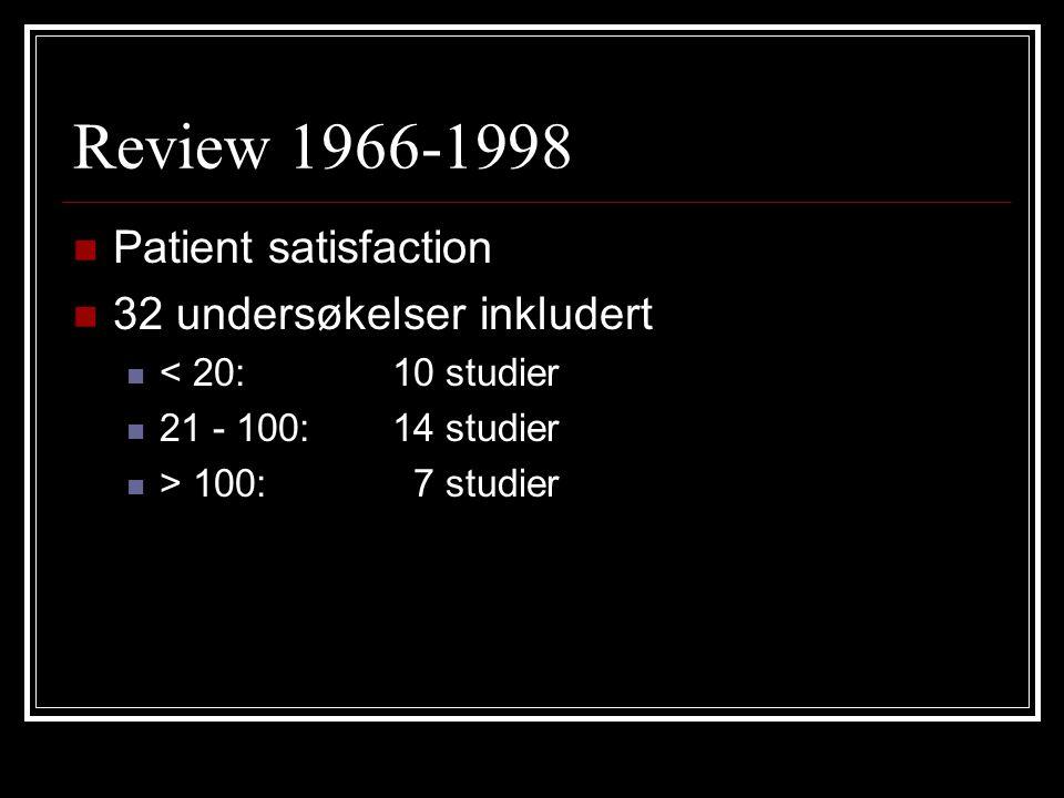 Review 1966-1998 Patient satisfaction 32 undersøkelser inkludert < 20:10 studier 21 - 100:14 studier > 100: 7 studier