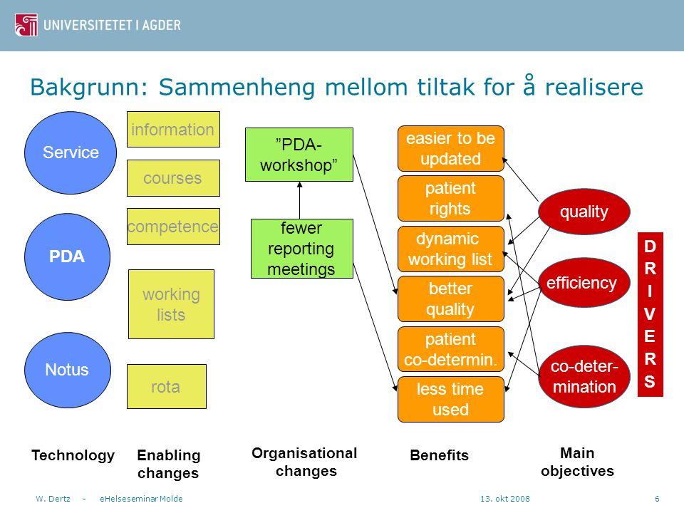 13. okt 2008W. Dertz - eHelseseminar Molde6 Bakgrunn: Sammenheng mellom tiltak for å realisere TechnologyEnabling changes Organisational changes Benef