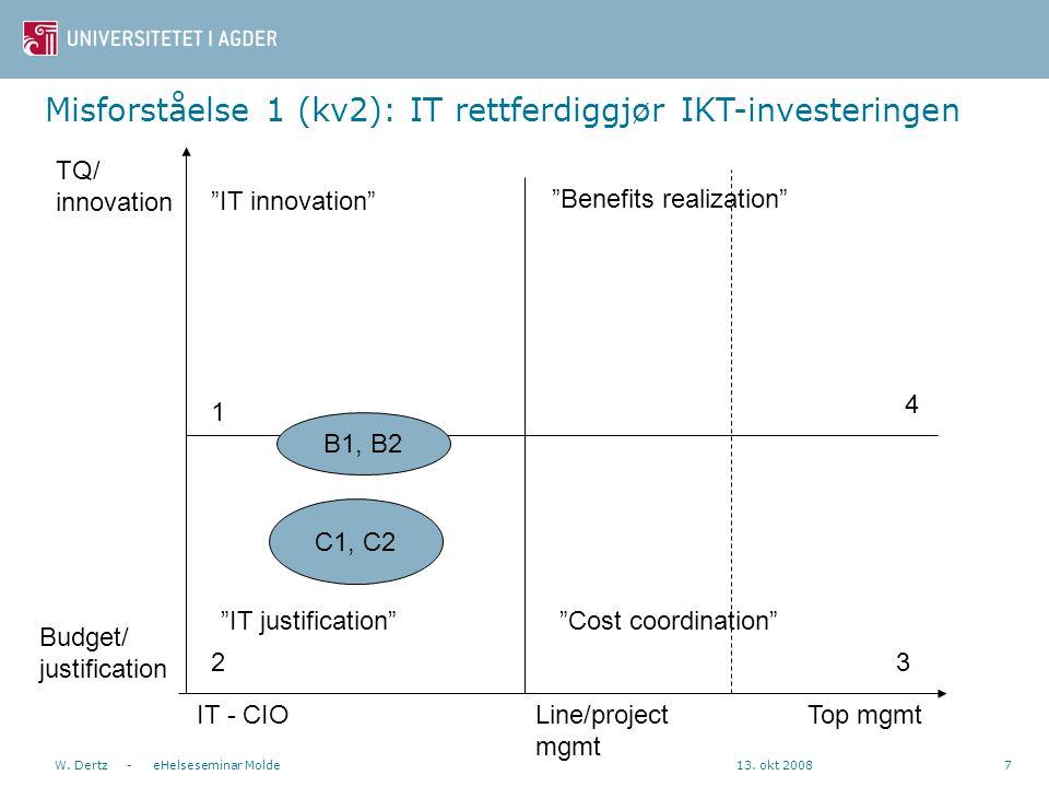 "13. okt 2008W. Dertz - eHelseseminar Molde7 TQ/ innovation Top mgmtIT - CIO Budget/ justification Line/project mgmt 2 1 3 4 B1, B2 C1, C2 ""IT innovati"