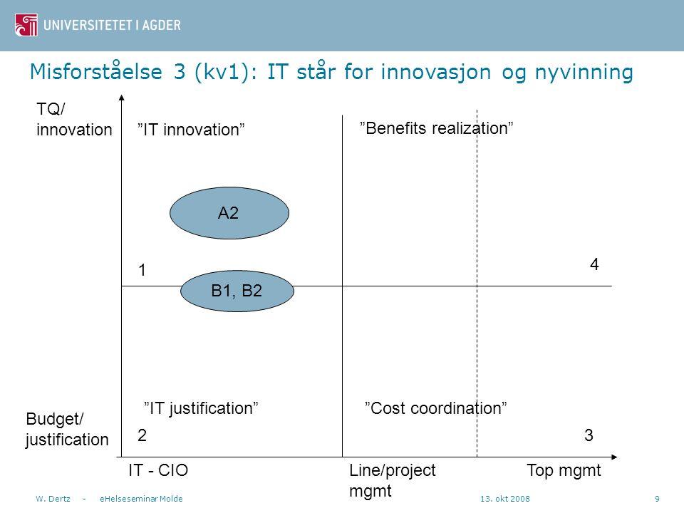 "13. okt 2008W. Dertz - eHelseseminar Molde9 TQ/ innovation Top mgmtIT - CIO Budget/ justification Line/project mgmt 2 1 3 4 B1, B2 A2 ""IT innovation"""