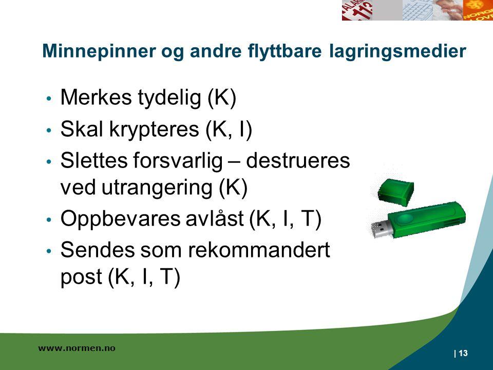 www.normen.no | 13 Minnepinner og andre flyttbare lagringsmedier Merkes tydelig (K) Skal krypteres (K, I) Slettes forsvarlig – destrueres ved utranger