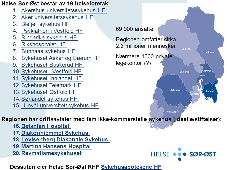 Helse Sør-Øst består av 16 helseforetak: 1.Akershus universitetssykehus HF 2.Aker universitetssykehus HF 3.Blefjell sykehus HF 4.Psykiatrien i Vestfold HF 5.Ringerike sykehus HF 6.Rikshospitalet HF 7.Sunnaas sykehus HF 8.Sykehuset Asker og Bærum HF 9.Sykehuset Buskerud HF 10.Sykehuset i Vestfold HF 11.Sykehuset Innlandet HF 12.Sykehuset Telemark HF 13.Sykehuset Østfold HF 14.Sørlandet sykehus HF 15.Ullevål universitetssykehus HF Regionen har driftsavtaler med fem ikke-kommersielle sykehus (ideelle/stiftelser): 16.Betanien Hospital 17.Diakonhjemmet Sykehus 18.Lovisenberg Diakonale Sykehus 19.Martina Hansens Hospital 20.Revmatismesykehuset Dessuten eier Helse Sør-Øst RHF Sykehusapotekene HF 69 000 ansatte Regionen omfatter cirka 2,6 millioner mennesker Nærmere 1000 private legekontor (?)