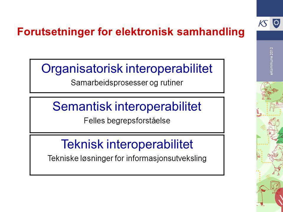 eKommune 2012 Forutsetninger for elektronisk samhandling Teknisk interoperabilitet Tekniske løsninger for informasjonsutveksling Semantisk interoperabilitet Felles begrepsforståelse Organisatorisk interoperabilitet Samarbeidsprosesser og rutiner