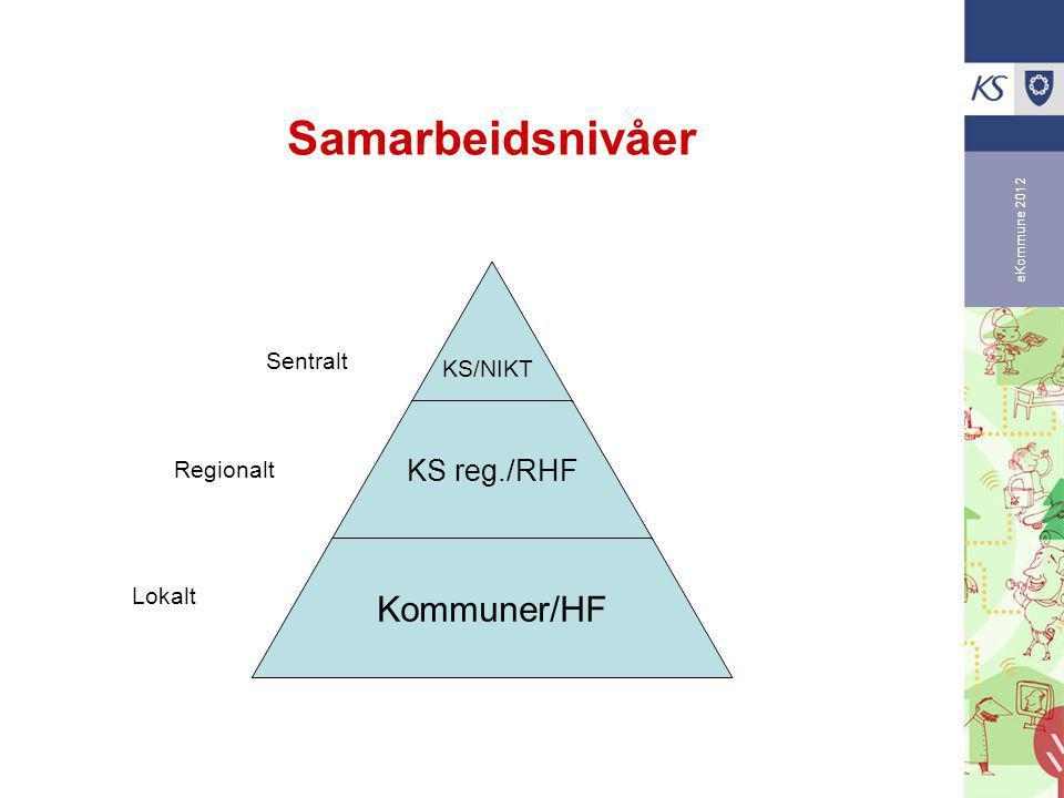 eKommune 2012 Samarbeidsnivåer KS reg./RHF Kommuner/HF KS/NIKT Sentralt Regionalt Lokalt
