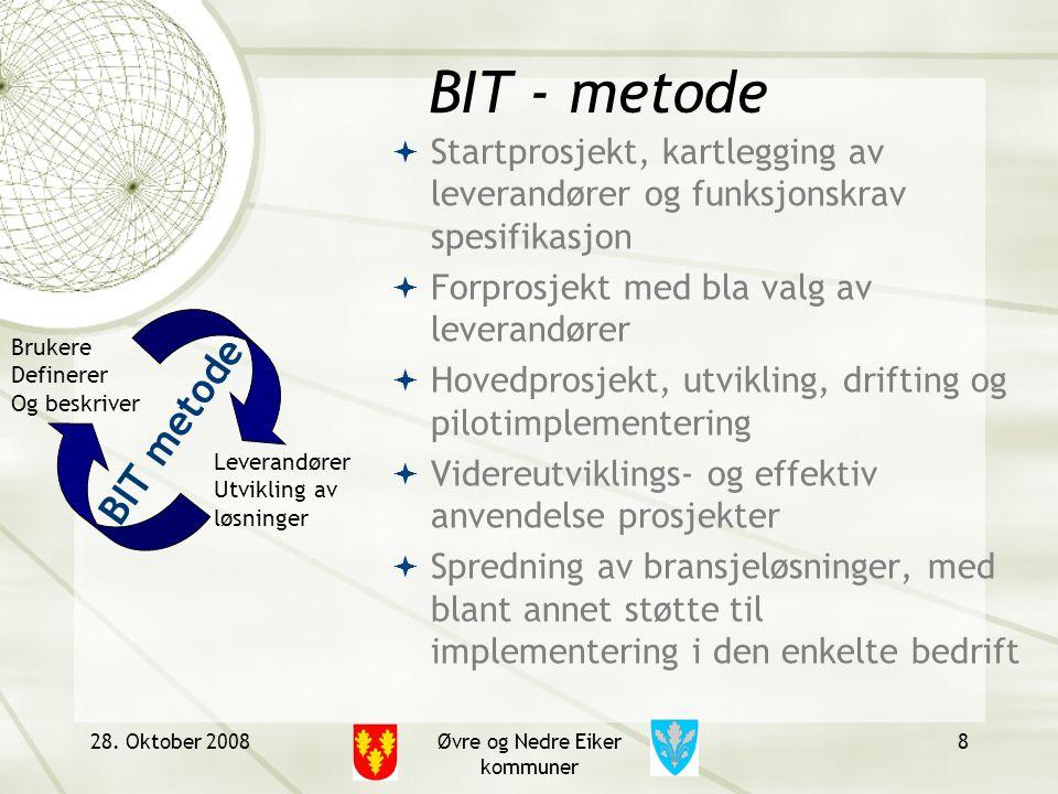 28. Oktober 2008Øvre og Nedre Eiker kommuner 8 BIT - metode  Startprosjekt, kartlegging av leverandører og funksjonskrav spesifikasjon  Forprosjekt