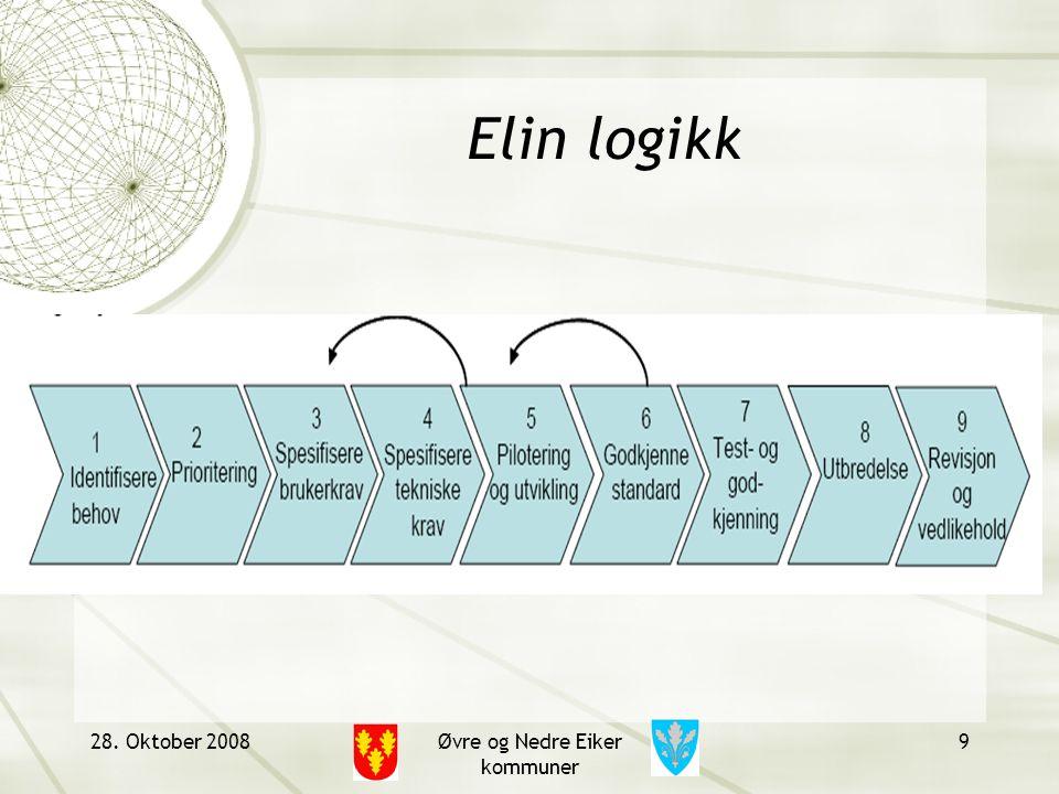 28. Oktober 2008Øvre og Nedre Eiker kommuner 9 Elin logikk