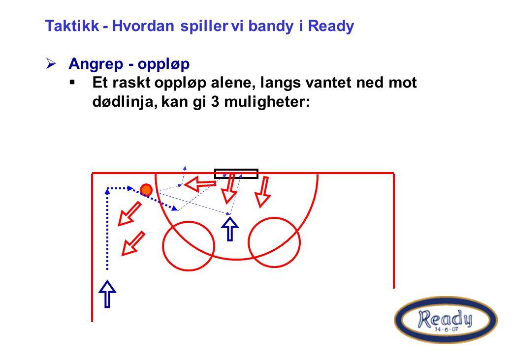 Taktikk - Hvordan spiller vi bandy i Ready  Angrep - oppløp  Et raskt oppløp alene, langs vantet ned mot dødlinja, kan gi 3 muligheter: