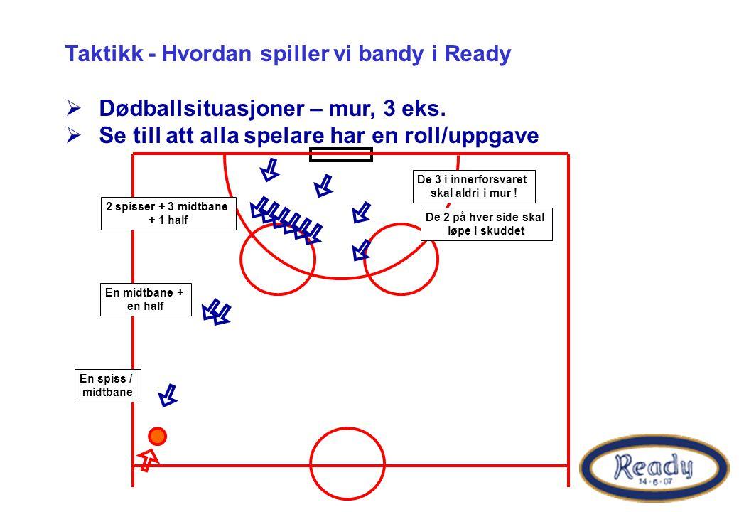 Taktikk - Hvordan spiller vi bandy i Ready  Dødballsituasjoner – mur, 3 eks.