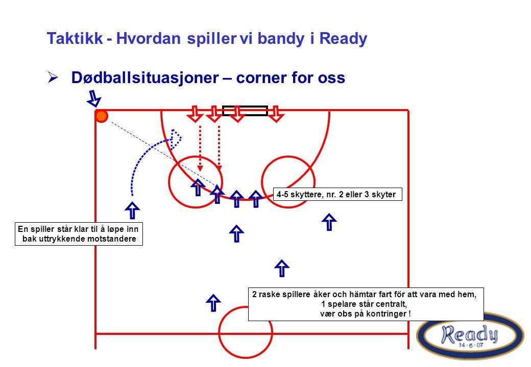 Taktikk - Hvordan spiller vi bandy i Ready  Dødballsituasjoner – corner for oss 2 raske spillere åker och hämtar fart för att vara med hem, 1 spelare står centralt, vær obs på kontringer .