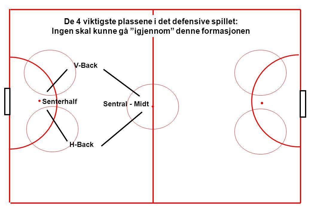 Senterhalf H-Back V-Back Sentral - Midt De 4 viktigste plassene i det defensive spillet: Ingen skal kunne gå igjennom denne formasjonen