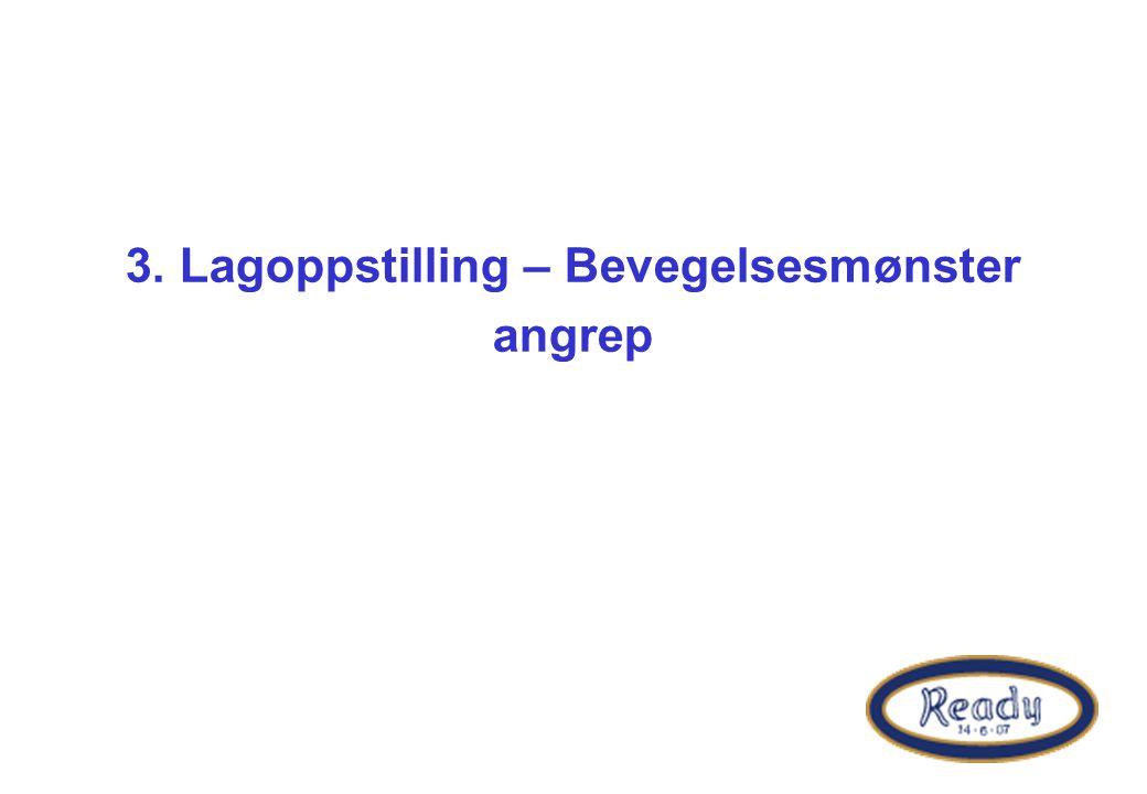 Taktikk - Hvordan spiller vi bandy i Ready  Angrep – nytt forsøk .
