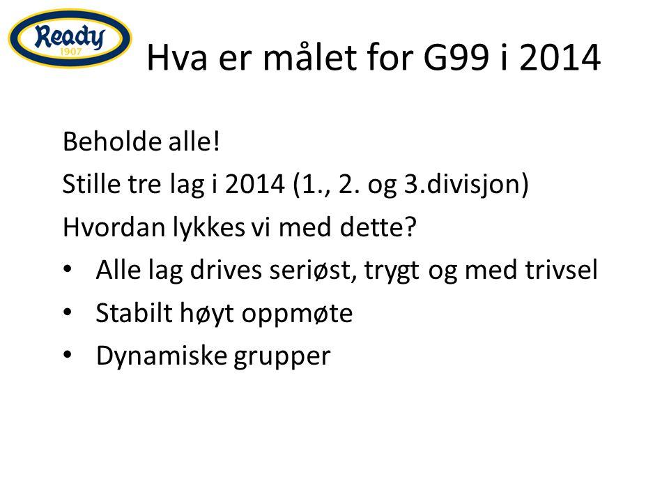 Hva er målet for G99 i 2014 Beholde alle. Stille tre lag i 2014 (1., 2.