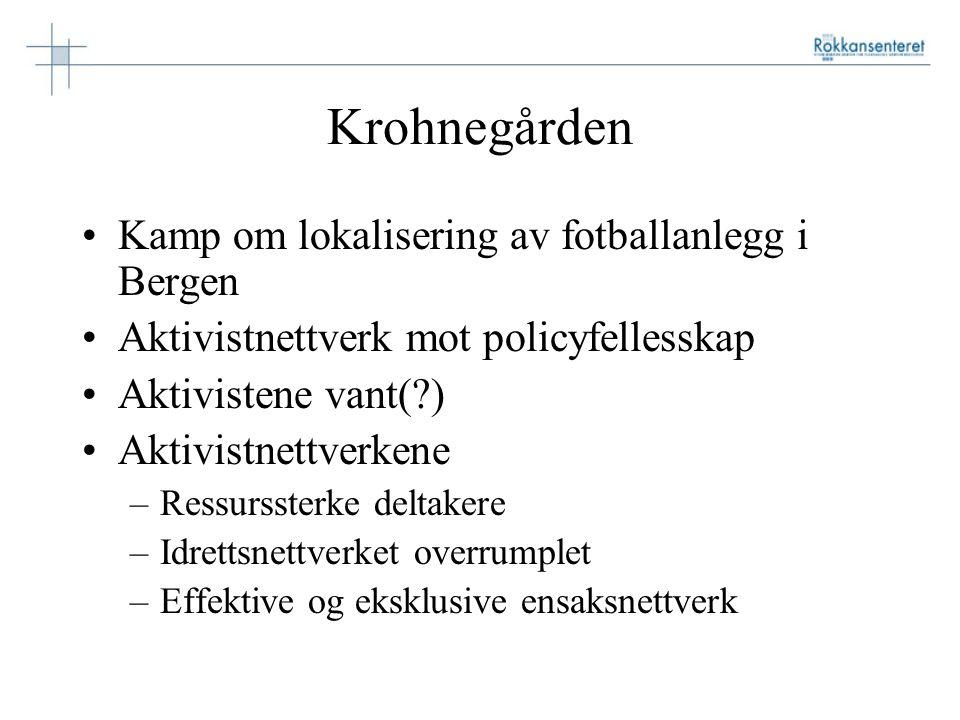 Krohnegården Kamp om lokalisering av fotballanlegg i Bergen Aktivistnettverk mot policyfellesskap Aktivistene vant(?) Aktivistnettverkene –Ressursster