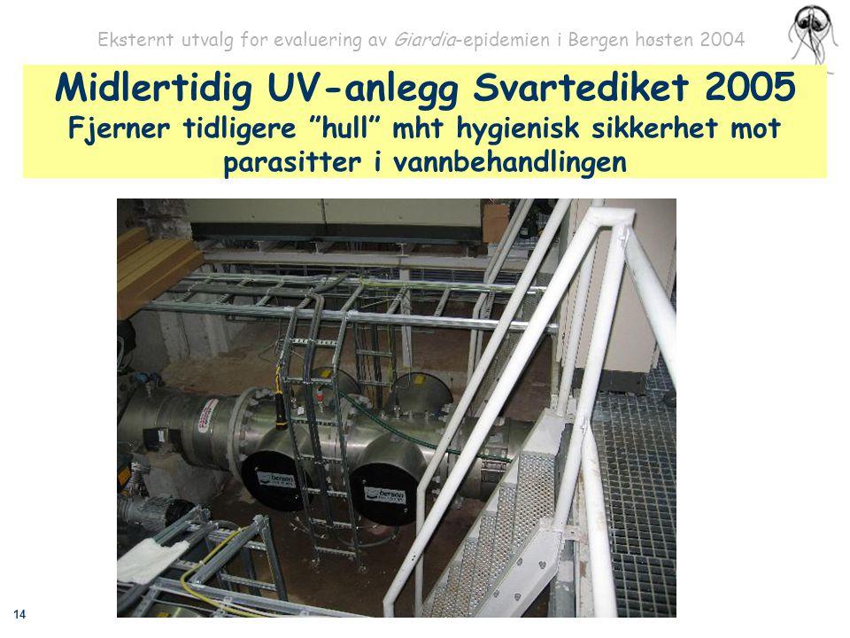 """14 Eksternt utvalg for evaluering av Giardia-epidemien i Bergen høsten 2004 Midlertidig UV-anlegg Svartediket 2005 Fjerner tidligere """"hull"""" mht hygien"""