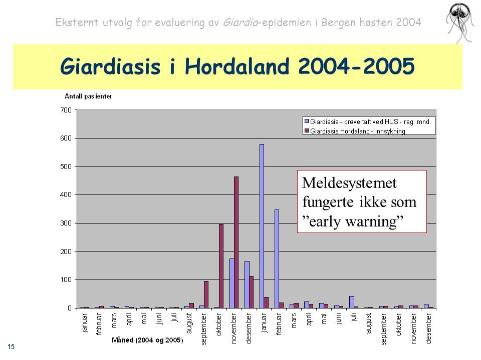 """15 Eksternt utvalg for evaluering av Giardia-epidemien i Bergen høsten 2004 Giardiasis i Hordaland 2004-2005 Meldesystemet fungerte ikke som """"early wa"""