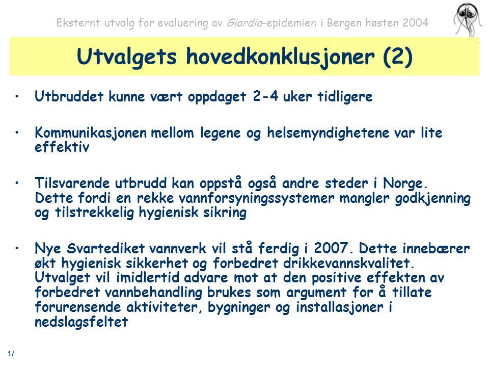 17 Eksternt utvalg for evaluering av Giardia-epidemien i Bergen høsten 2004 Utvalgets hovedkonklusjoner (2) Utbruddet kunne vært oppdaget 2-4 uker tid