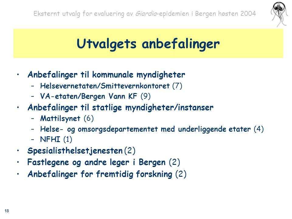 18 Eksternt utvalg for evaluering av Giardia-epidemien i Bergen høsten 2004 Utvalgets anbefalinger Anbefalinger til kommunale myndigheter –Helsevernet