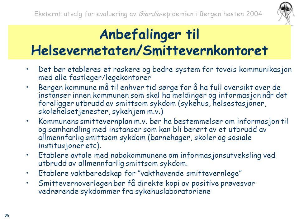 25 Eksternt utvalg for evaluering av Giardia-epidemien i Bergen høsten 2004 Anbefalinger til Helsevernetaten/Smittevernkontoret Det bør etableres et r