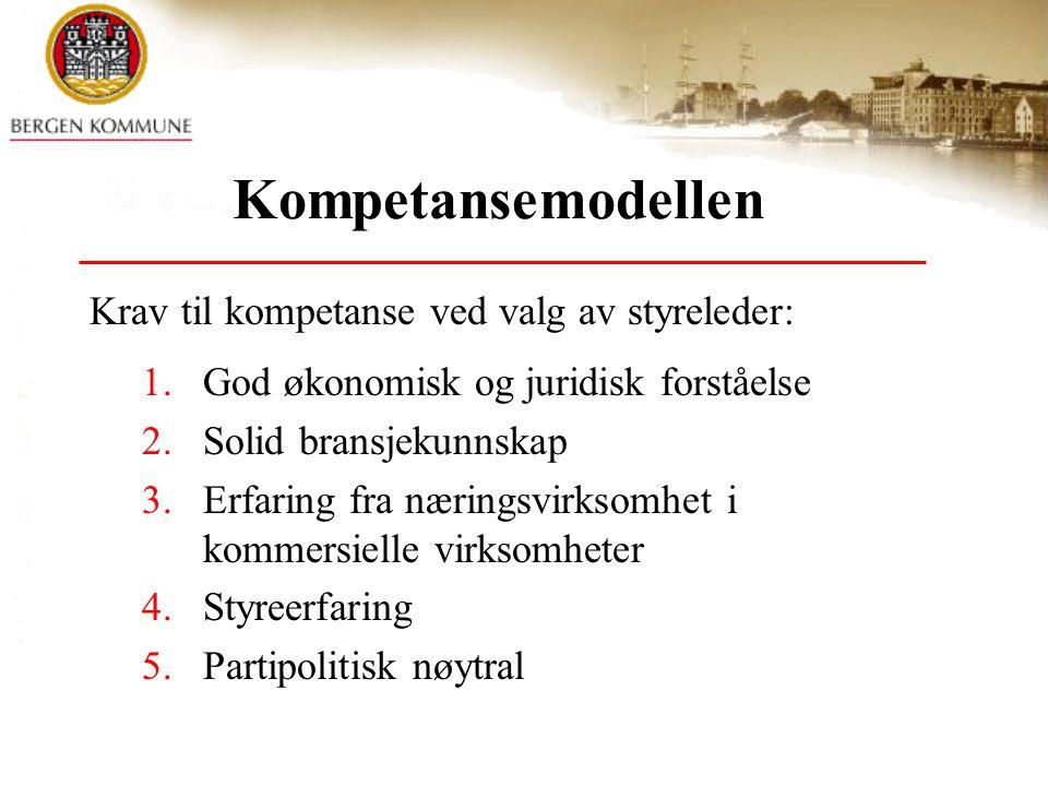 Kompetansemodellen Krav til kompetanse ved valg av styreleder: 1.God økonomisk og juridisk forståelse 2.Solid bransjekunnskap 3.Erfaring fra næringsvi