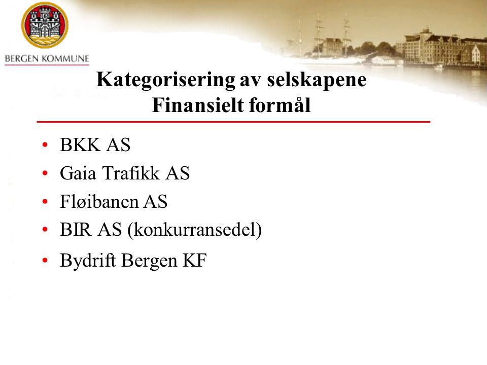 Kategorisering av selskapene Finansielt formål BKK AS Gaia Trafikk AS Fløibanen AS BIR AS (konkurransedel) Bydrift Bergen KF