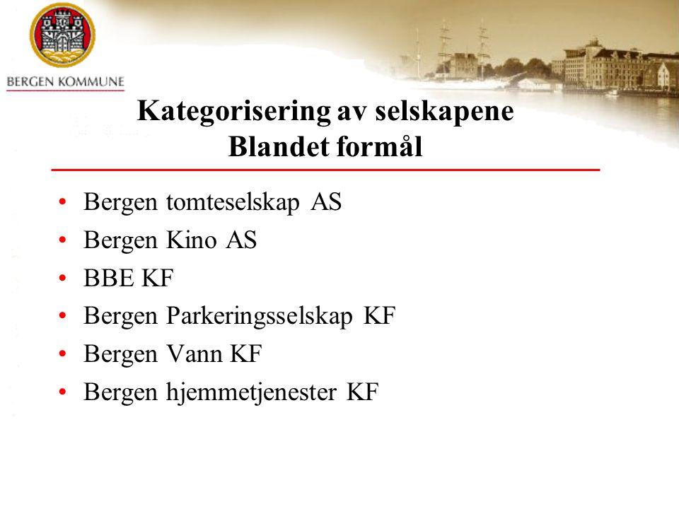 Kategorisering av selskapene Blandet formål Bergen tomteselskap AS Bergen Kino AS BBE KF Bergen Parkeringsselskap KF Bergen Vann KF Bergen hjemmetjene