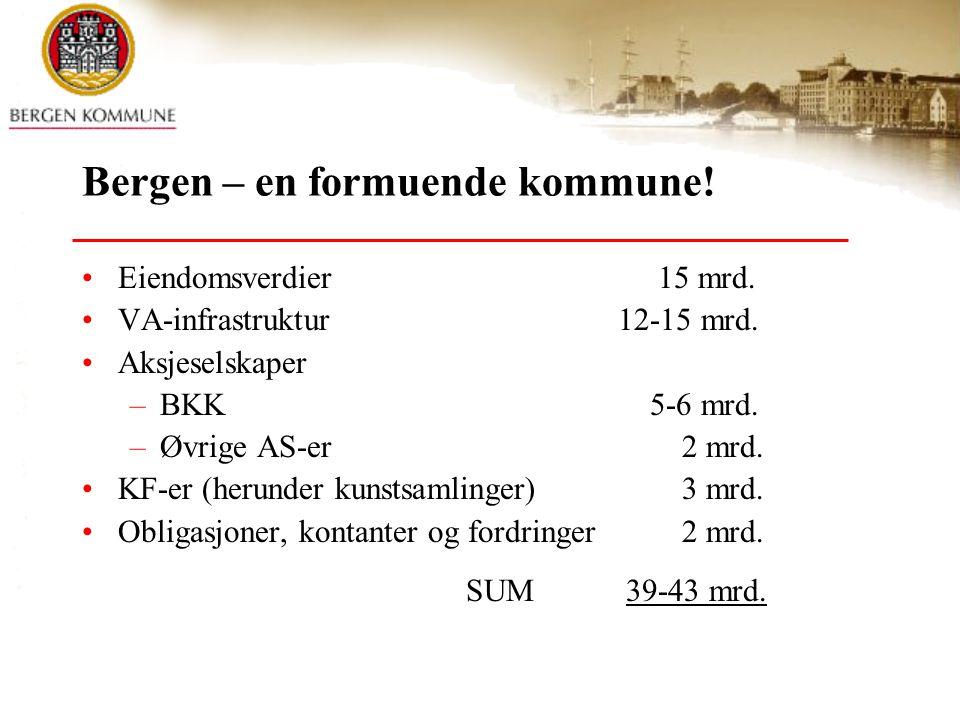 Bergen – en formuende kommune! Eiendomsverdier15 mrd. VA-infrastruktur 12-15 mrd. Aksjeselskaper –BKK 5-6 mrd. –Øvrige AS-er 2 mrd. KF-er (herunder ku
