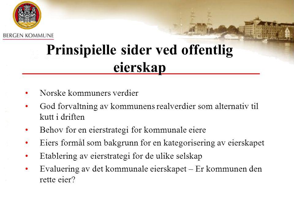 Prinsipielle sider ved offentlig eierskap Norske kommuners verdier God forvaltning av kommunens realverdier som alternativ til kutt i driften Behov fo
