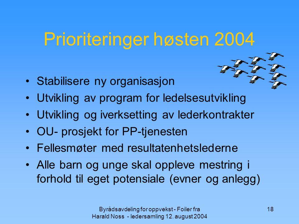 Byrådsavdeling for oppvekst - Foiler fra Harald Noss - ledersamling 12. august 2004 18 Prioriteringer høsten 2004 Stabilisere ny organisasjon Utviklin