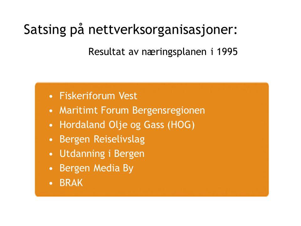 Satsing på nettverksorganisasjoner: Resultat av næringsplanen i 1995 Fiskeriforum Vest Maritimt Forum Bergensregionen Hordaland Olje og Gass (HOG) Ber
