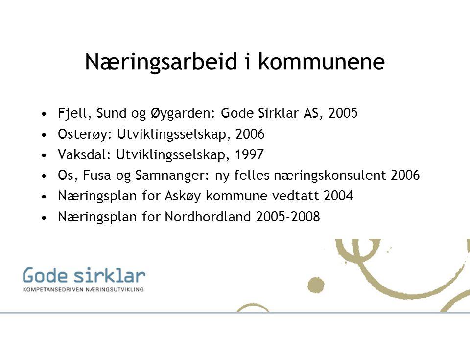 Næringsarbeid i kommunene Fjell, Sund og Øygarden: Gode Sirklar AS, 2005 Osterøy: Utviklingsselskap, 2006 Vaksdal: Utviklingsselskap, 1997 Os, Fusa og
