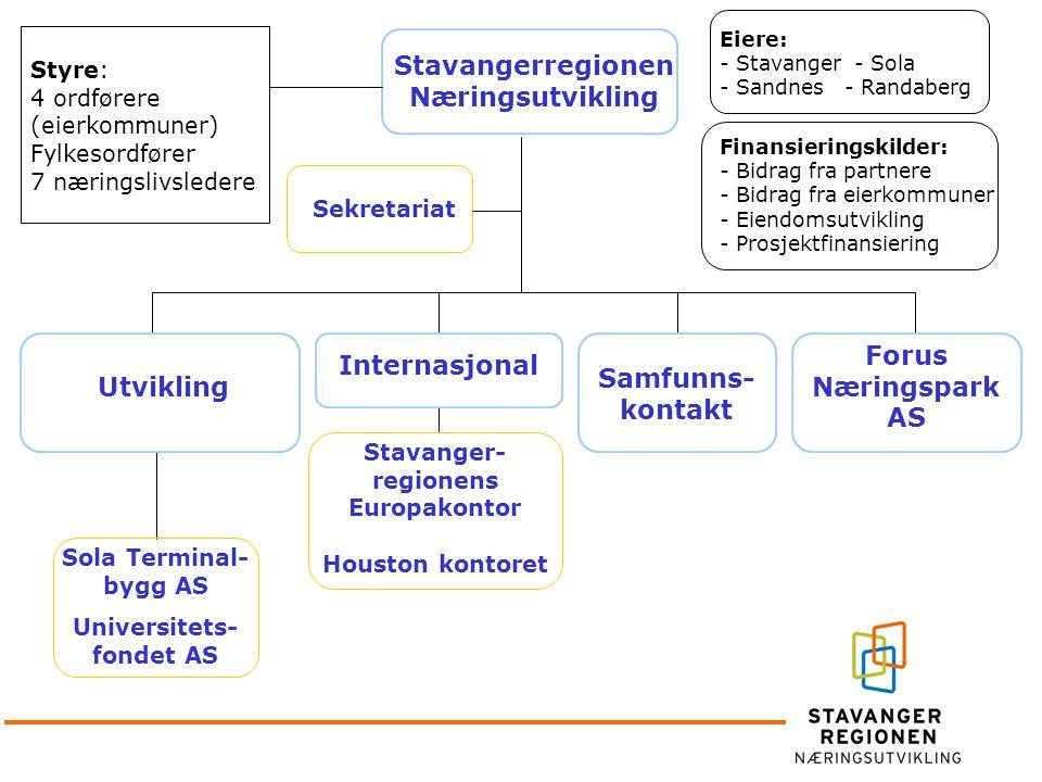 Eiere: - Stavanger - Sola - Sandnes - Randaberg Stavangerregionen Næringsutvikling Sekretariat Internasjonal Samfunns- kontakt Forus Næringspark AS So