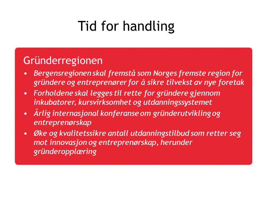Tid for handling Gründerregionen Bergensregionen skal fremstå som Norges fremste region for gründere og entreprenører for å sikre tilvekst av nye fore