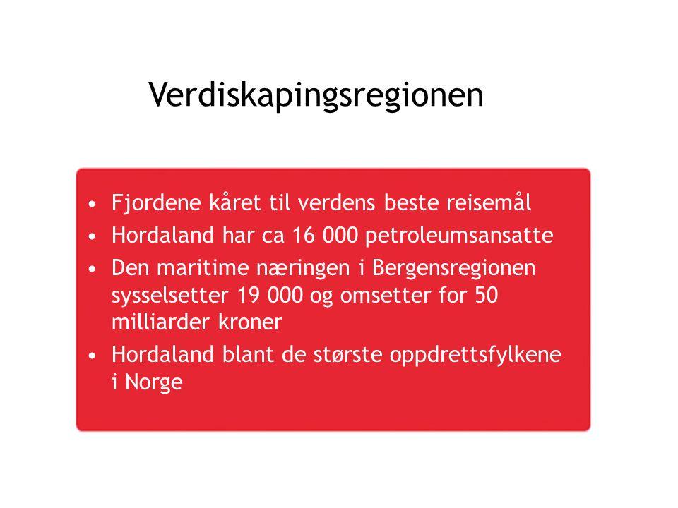 Verdiskapingsregionen Fjordene kåret til verdens beste reisemål Hordaland har ca 16 000 petroleumsansatte Den maritime næringen i Bergensregionen syss