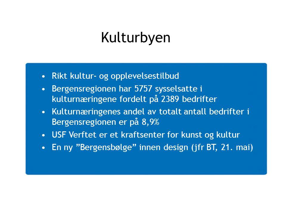 Kulturbyen Rikt kultur- og opplevelsestilbud Bergensregionen har 5757 sysselsatte i kulturnæringene fordelt på 2389 bedrifter Kulturnæringenes andel a