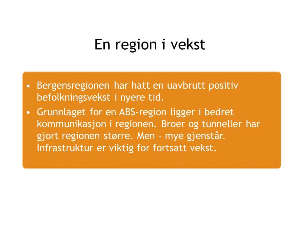 En region i vekst Bergensregionen har hatt en uavbrutt positiv befolkningsvekst i nyere tid. Grunnlaget for en ABS-region ligger i bedret kommunikasjo