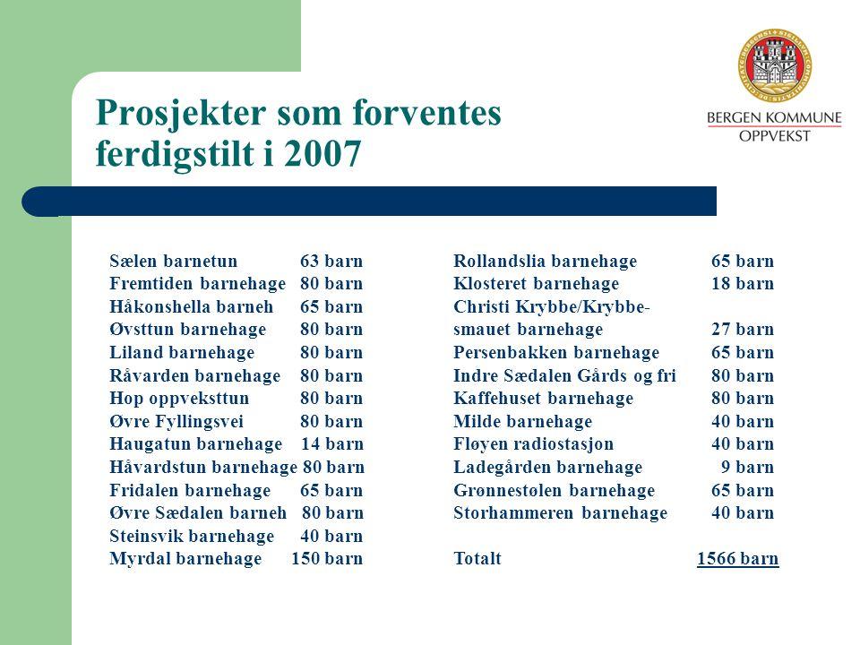 Prosjekter som forventes ferdigstilt i 2007 Sælen barnetun 63 barnRollandslia barnehage65 barn Fremtiden barnehage 80 barnKlosteret barnehage 18 barn