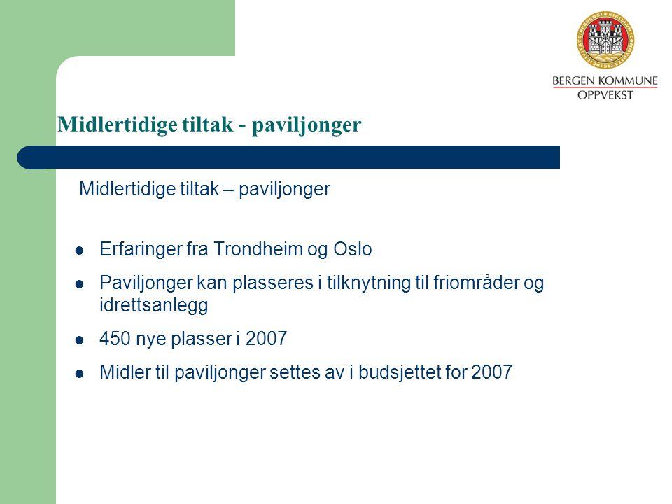 Midlertidige tiltak - paviljonger Midlertidige tiltak – paviljonger Erfaringer fra Trondheim og Oslo Paviljonger kan plasseres i tilknytning til friom