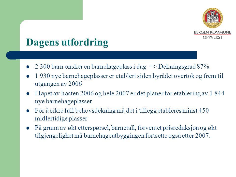 Dagens utfordring 2 300 barn ønsker en barnehageplass i dag => Dekningsgrad 87% 1 930 nye barnehageplasser er etablert siden byrådet overtok og frem t