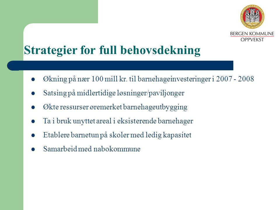 Strategier for full behovsdekning Økning på nær 100 mill kr. til barnehageinvesteringer i 2007 - 2008 Satsing på midlertidige løsninger/paviljonger Øk