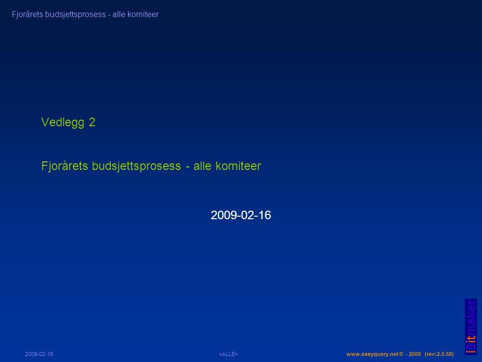Vedlegg 2 Fjorårets budsjettsprosess - alle komiteer 2009-02-16 www.easyquery.net ® - 2009 (rev:2.0.58) Fjorårets budsjettsprosess - alle komiteer 2009-02-16