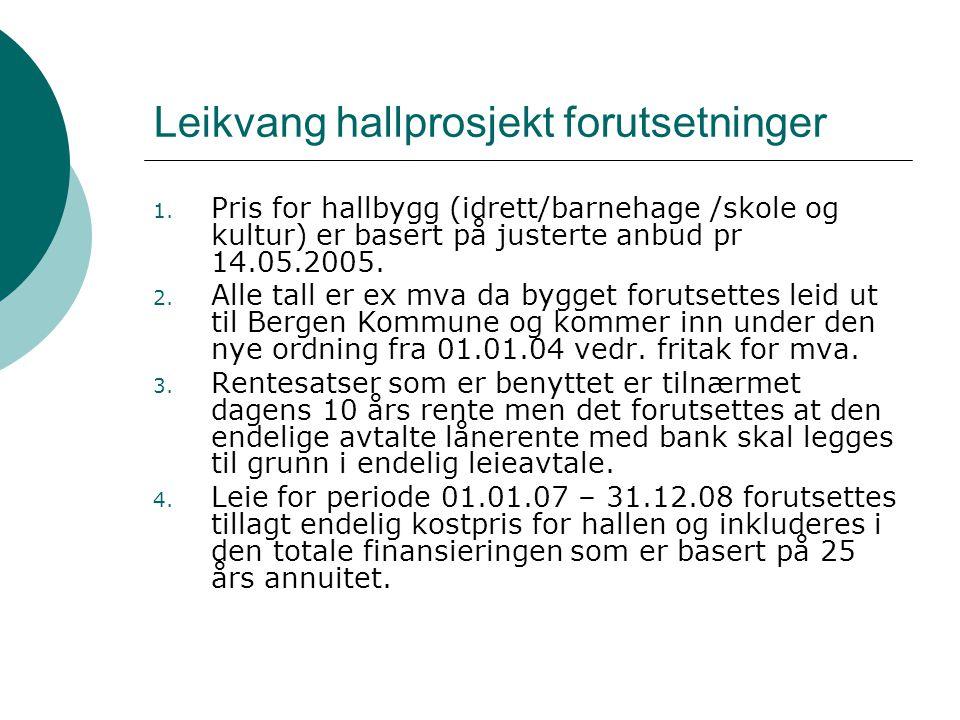 Leikvang hallprosjekt forutsetninger 1. Pris for hallbygg (idrett/barnehage /skole og kultur) er basert på justerte anbud pr 14.05.2005. 2. Alle tall