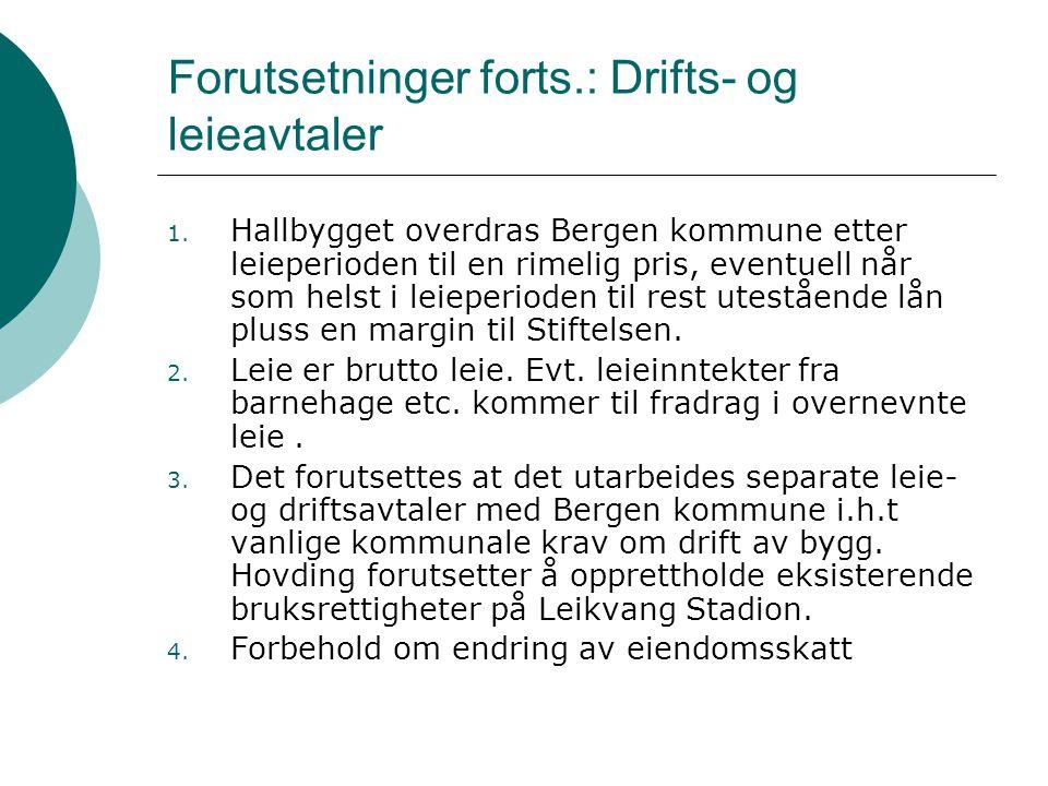 Forutsetninger forts.: Drifts- og leieavtaler 1. Hallbygget overdras Bergen kommune etter leieperioden til en rimelig pris, eventuell når som helst i