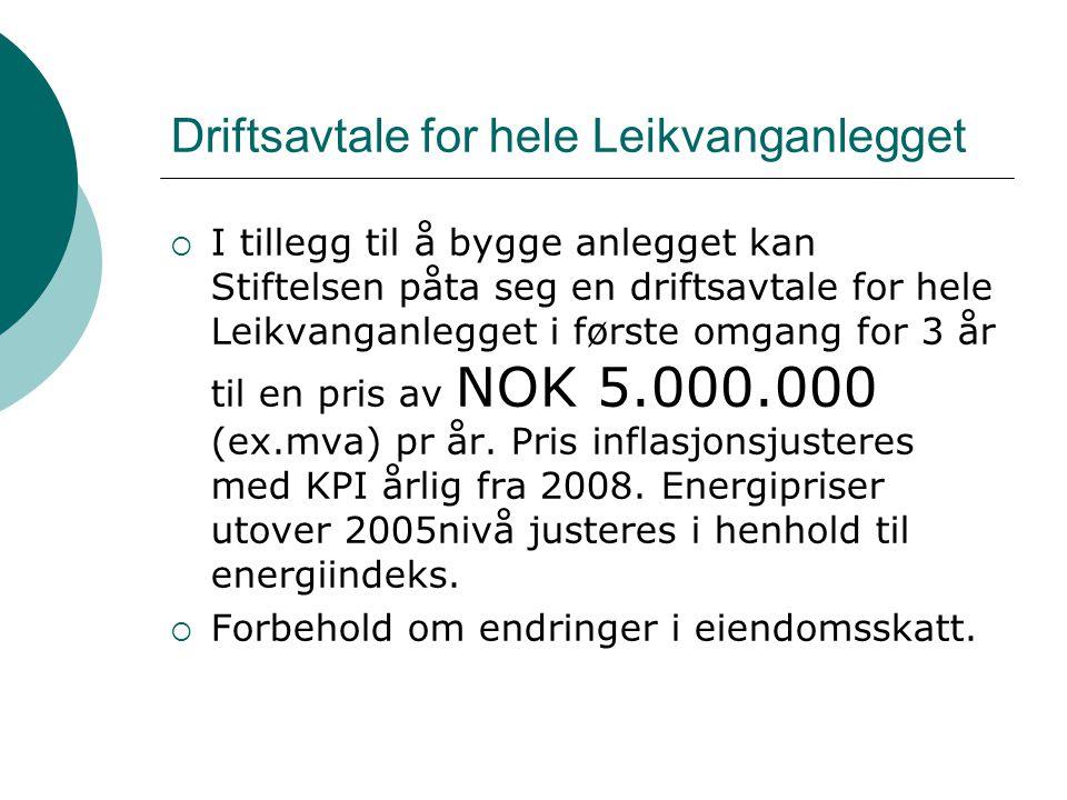 Leikvang hallprosjekt - Totale utgifter for Bergen Kommune pr år Driftsutgifter pr år NOK: Kr 5.000.000 Årlig renter og avdrag i 25 år: Kr 8.430.000 Totale kostnader ved Leikvangprosjektet: NOK 13.430.000