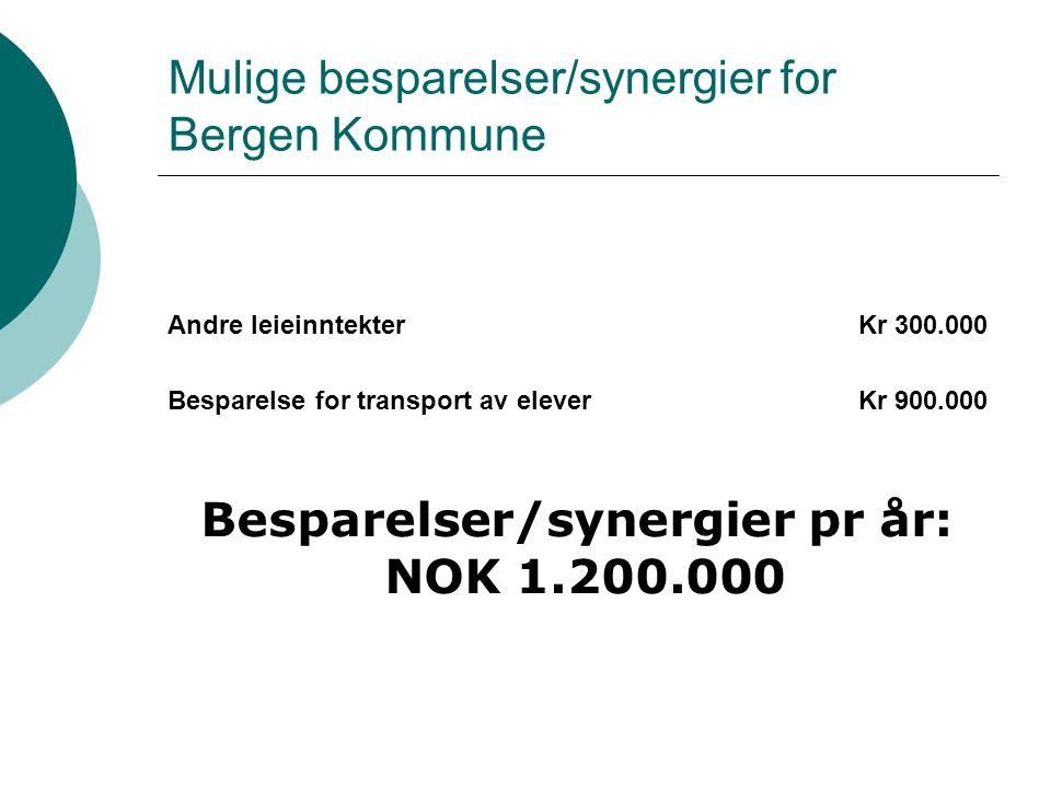 Mulige besparelser/synergier for Bergen Kommune Andre leieinntekterKr 300.000 Besparelse for transport av eleverKr 900.000 Besparelser/synergier pr år