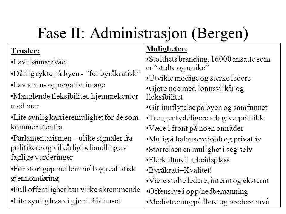"""Fase II: Administrasjon (Bergen) Trusler: Lavt lønnsnivået Dårlig rykte på byen - """"for byråkratisk"""" Lav status og negativt image Manglende fleksibilit"""