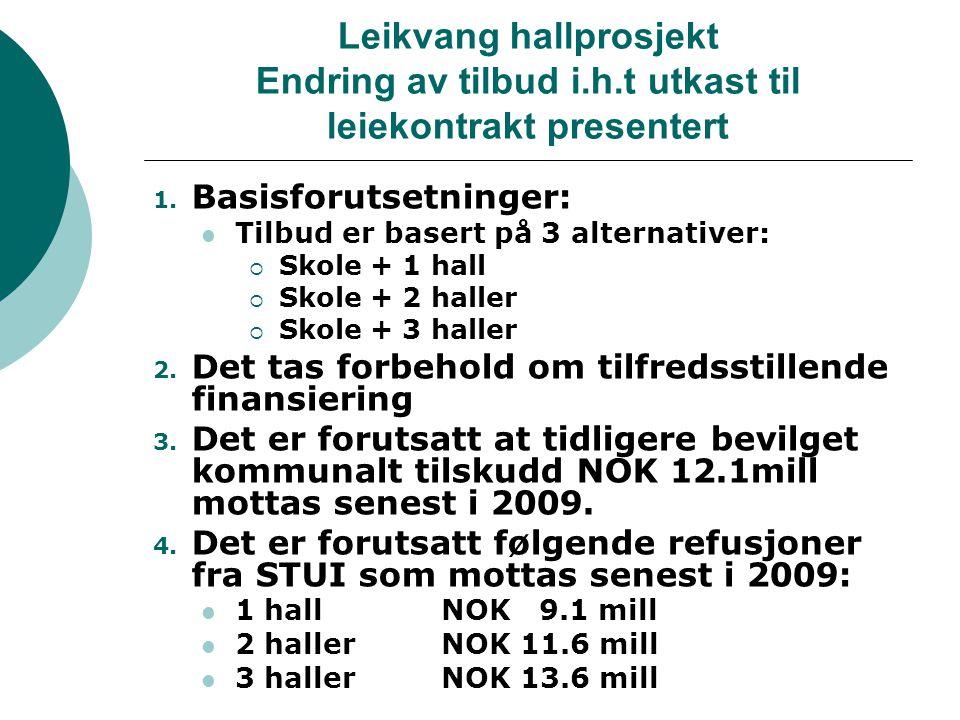 Leikvang hallprosjekt Endring av tilbud i.h.t utkast til leiekontrakt presentert 1.