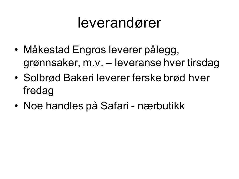 leverandører Måkestad Engros leverer pålegg, grønnsaker, m.v.